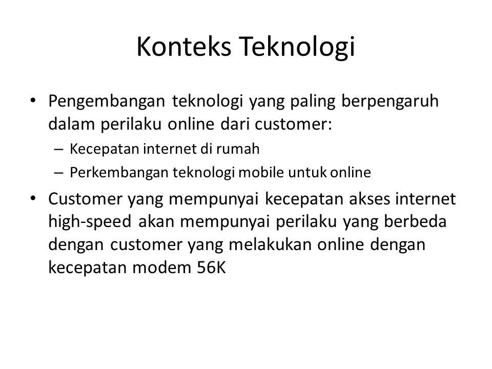 Konteks Teknologi Pengembangan teknologi yang paling berpengaruh dalam perilaku online dari customer: