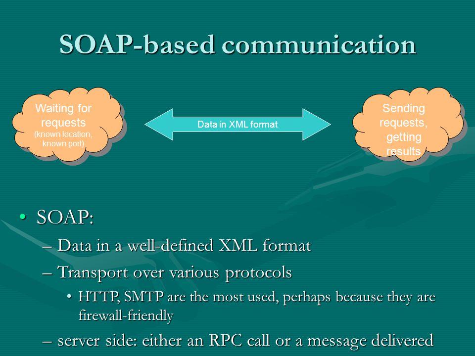 SOAP-based communication