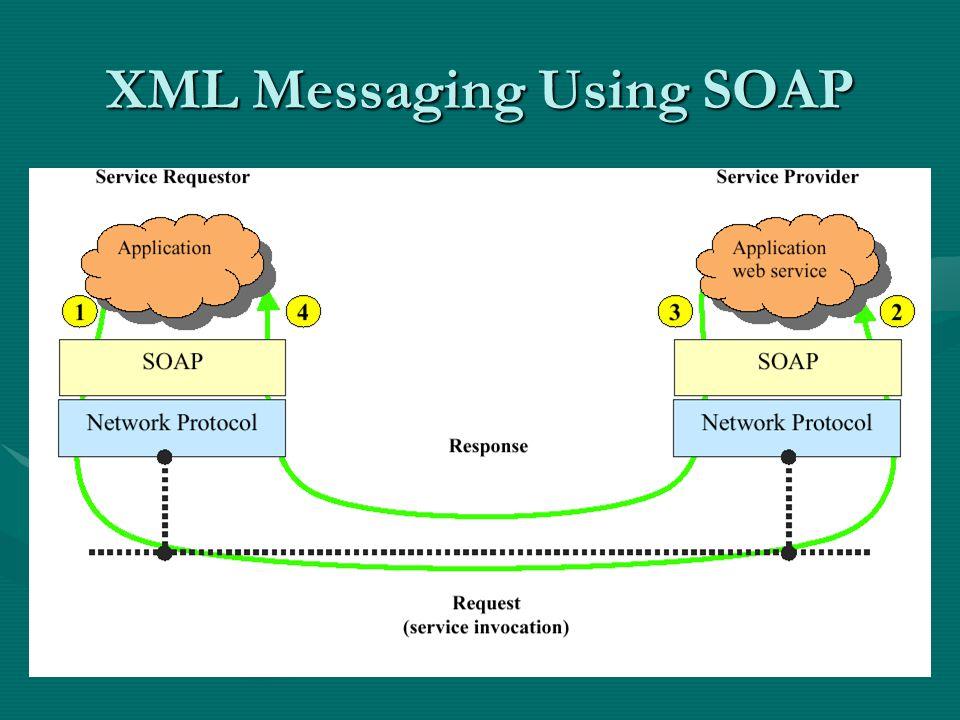 XML Messaging Using SOAP