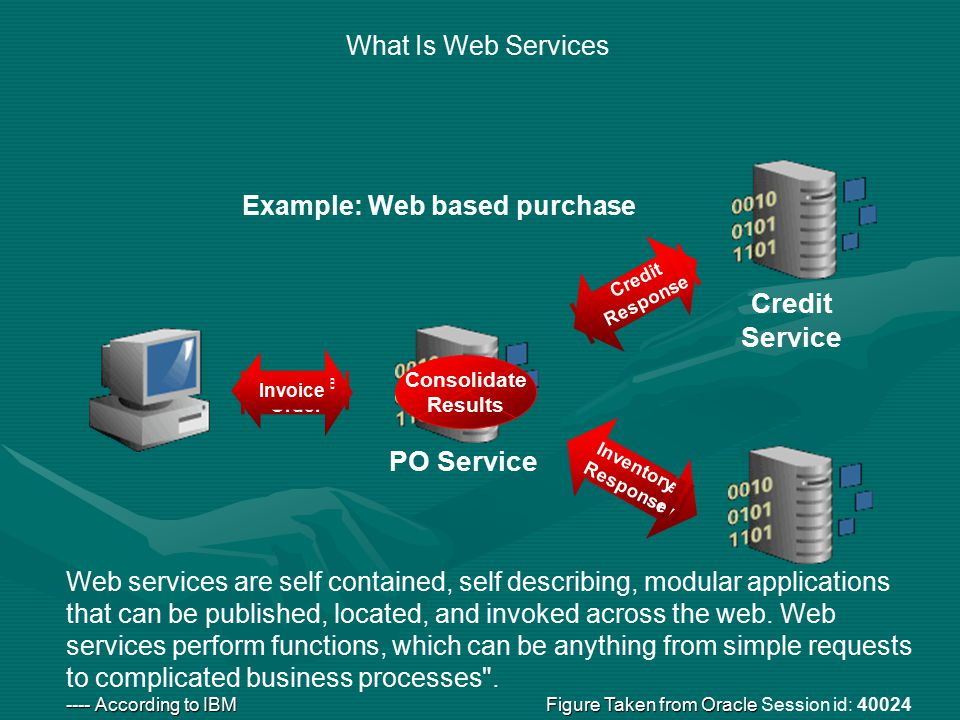 Example: Web based purchase