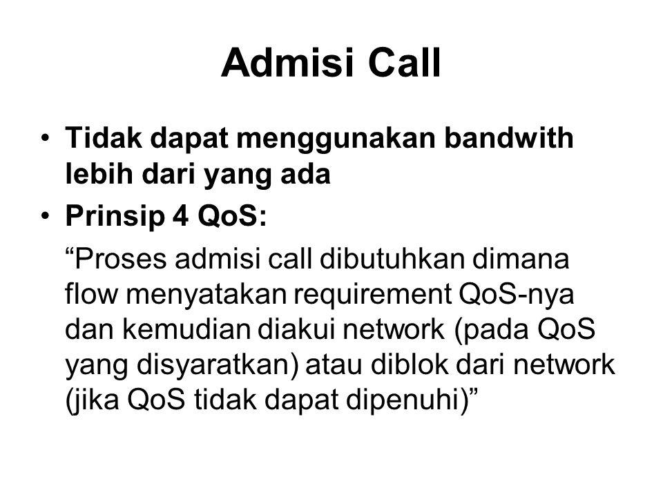 Admisi Call Tidak dapat menggunakan bandwith lebih dari yang ada