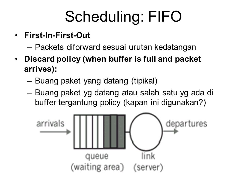 Scheduling: FIFO First-In-First-Out