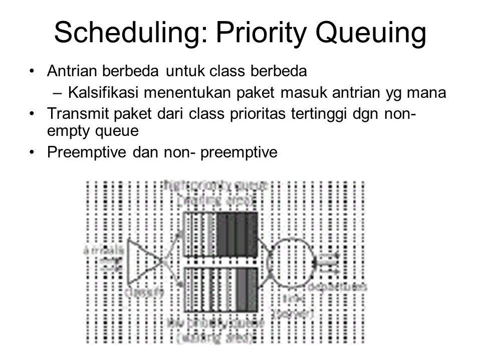 Scheduling: Priority Queuing