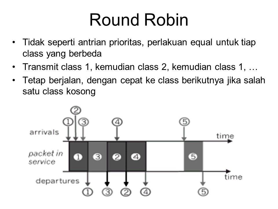 Round Robin Tidak seperti antrian prioritas, perlakuan equal untuk tiap class yang berbeda. Transmit class 1, kemudian class 2, kemudian class 1, …