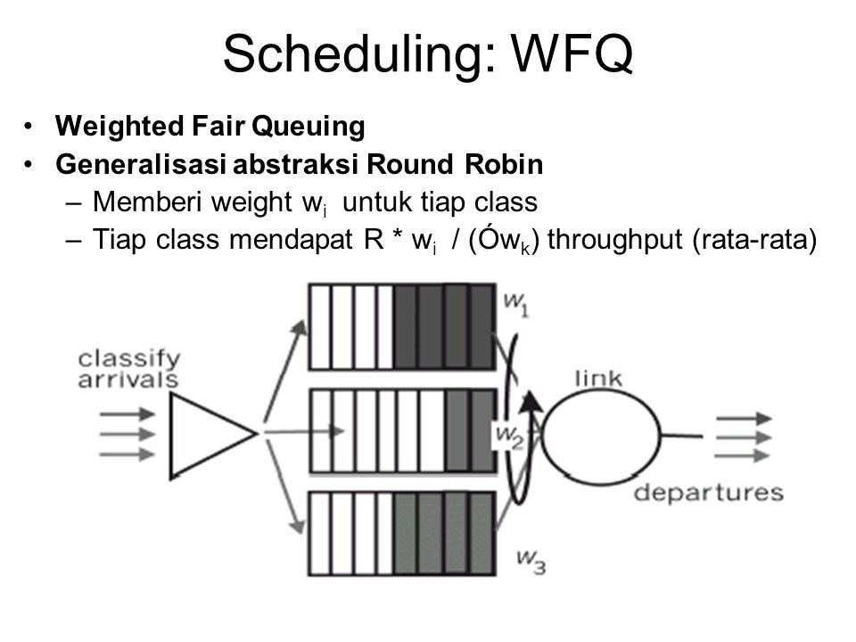 Scheduling: WFQ Weighted Fair Queuing