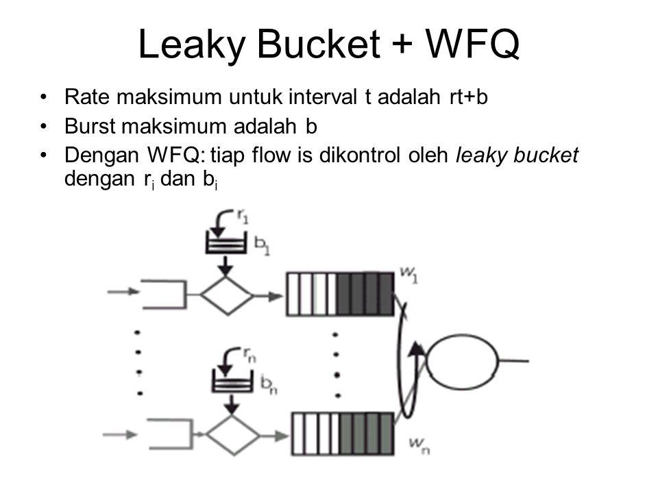 Leaky Bucket + WFQ Rate maksimum untuk interval t adalah rt+b