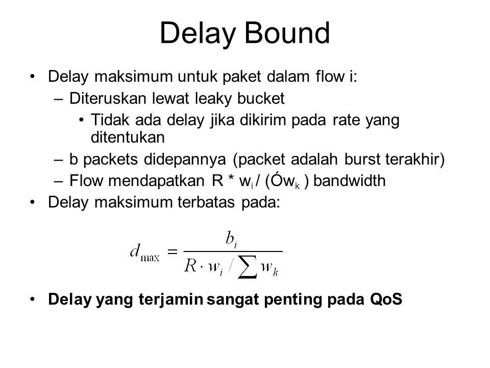 Delay Bound Delay maksimum untuk paket dalam flow i: