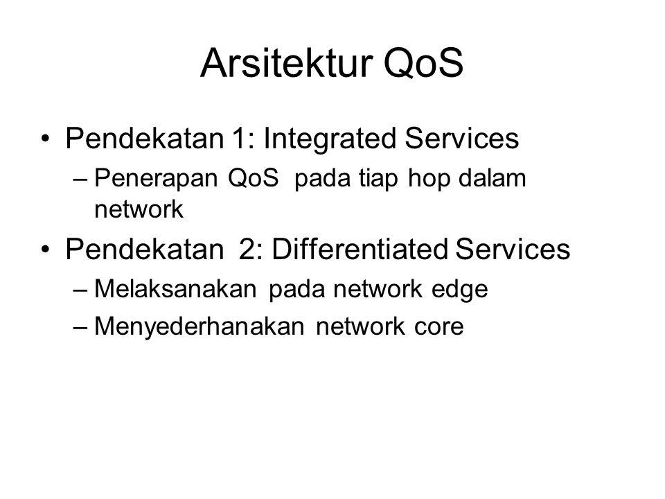 Arsitektur QoS Pendekatan 1: Integrated Services