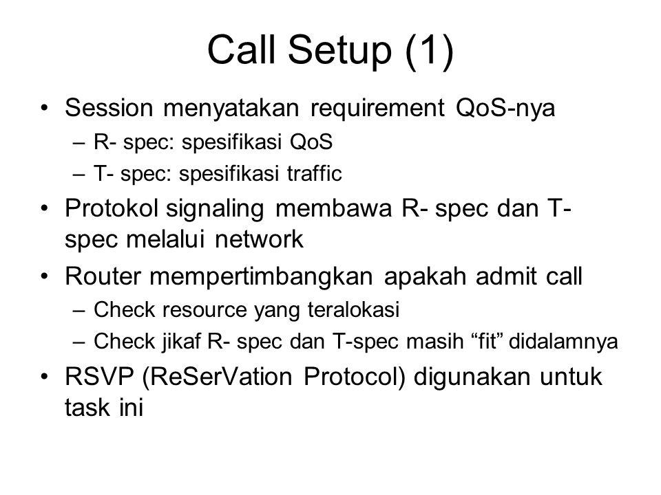 Call Setup (1) Session menyatakan requirement QoS-nya