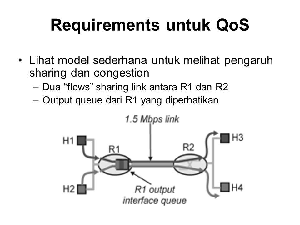 Requirements untuk QoS