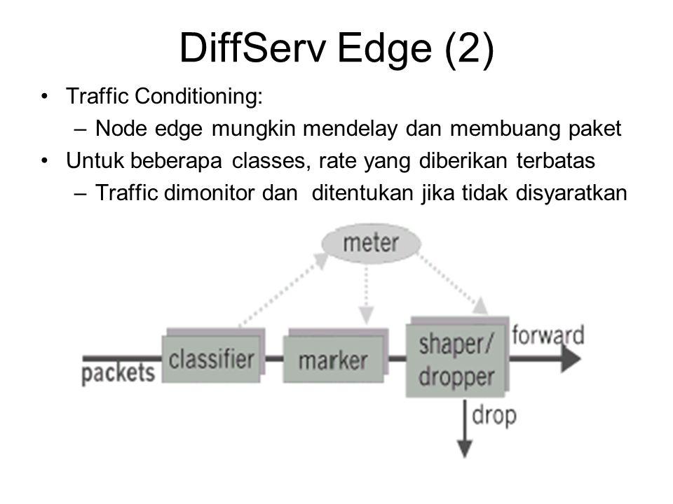 DiffServ Edge (2) Traffic Conditioning: