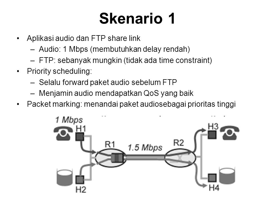 Skenario 1 Aplikasi audio dan FTP share link