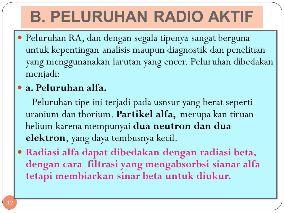 B. PELURUHAN RADIO AKTIF