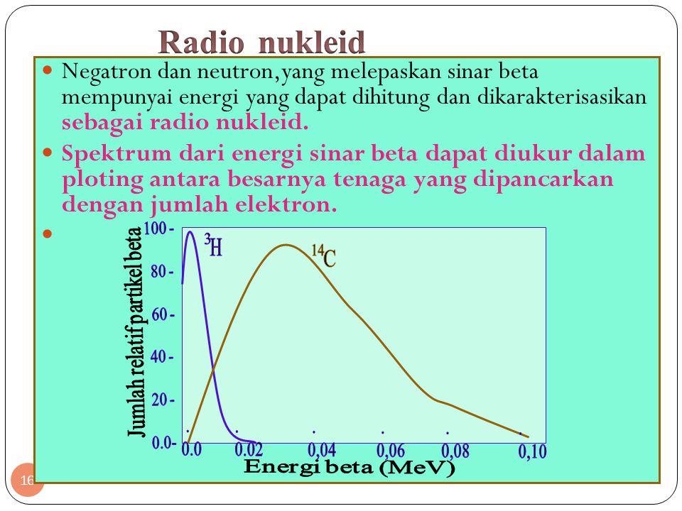 Jumlah relatif partikel beta