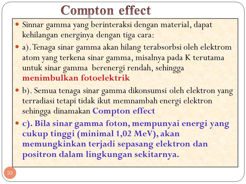 Compton effect Sinnar gamma yang berinteraksi dengan material, dapat kehilangan energinya dengan tiga cara: