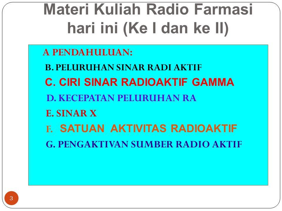 Materi Kuliah Radio Farmasi hari ini (Ke I dan ke II)