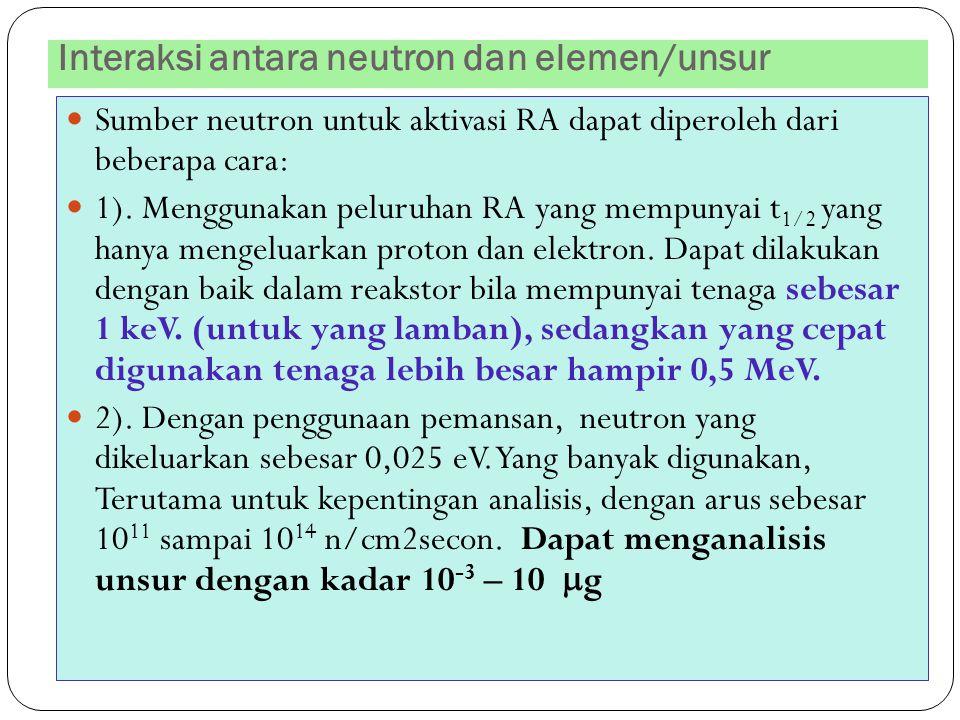 Interaksi antara neutron dan elemen/unsur