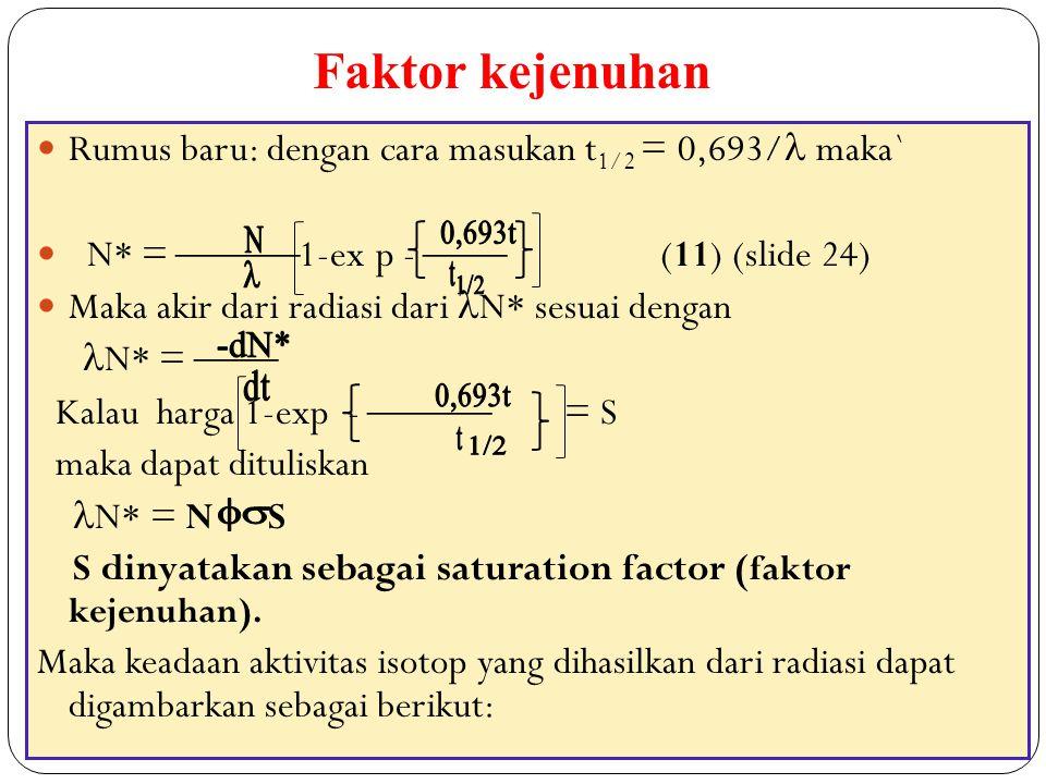 Faktor kejenuhan N l -dN* fs