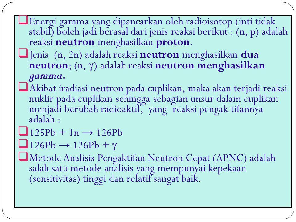 Energi gamma yang dipancarkan oleh radioisotop (inti tidak stabil) boleh jadi berasal dari jenis reaksi berikut : (n, p) adalah reaksi neutron menghasilkan proton.