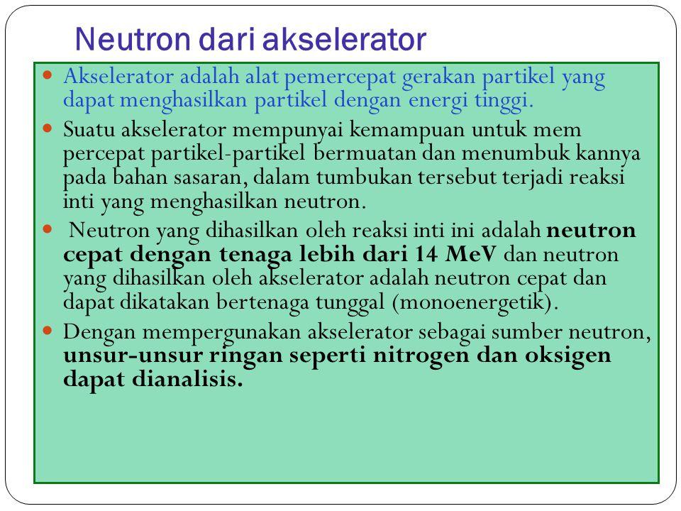 Neutron dari akselerator