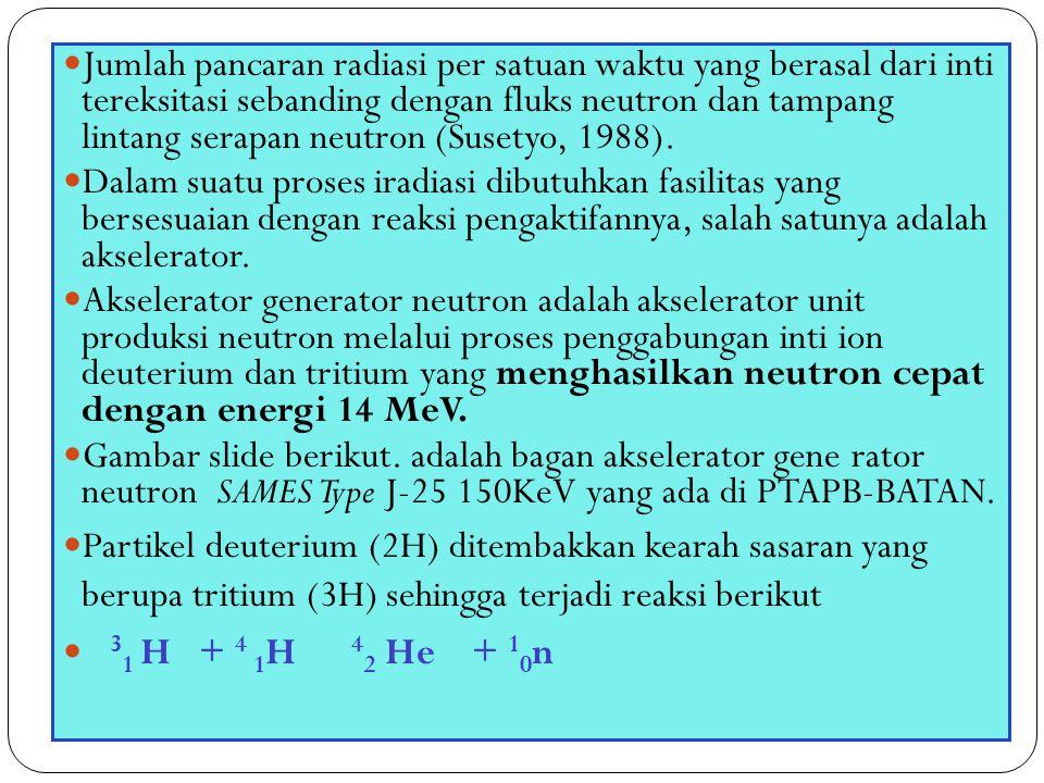 Jumlah pancaran radiasi per satuan waktu yang berasal dari inti tereksitasi sebanding dengan fluks neutron dan tampang lintang serapan neutron (Susetyo, 1988).