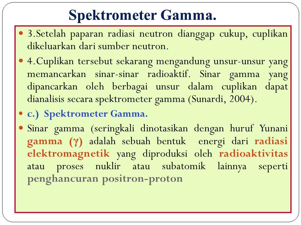 Spektrometer Gamma. 3.Setelah paparan radiasi neutron dianggap cukup, cuplikan dikeluarkan dari sumber neutron.