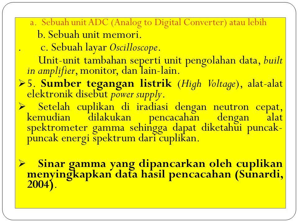 . c. Sebuah layar Oscilloscope.