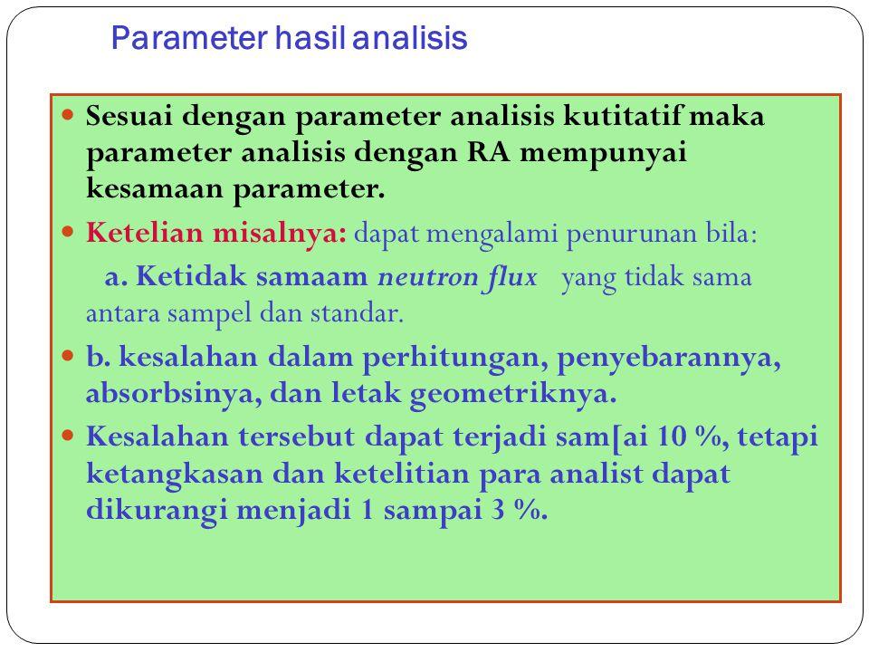 Parameter hasil analisis