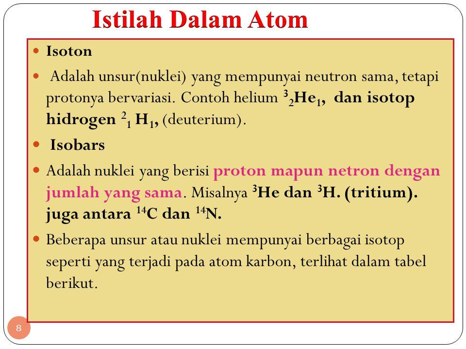 Istilah Dalam Atom Isobars