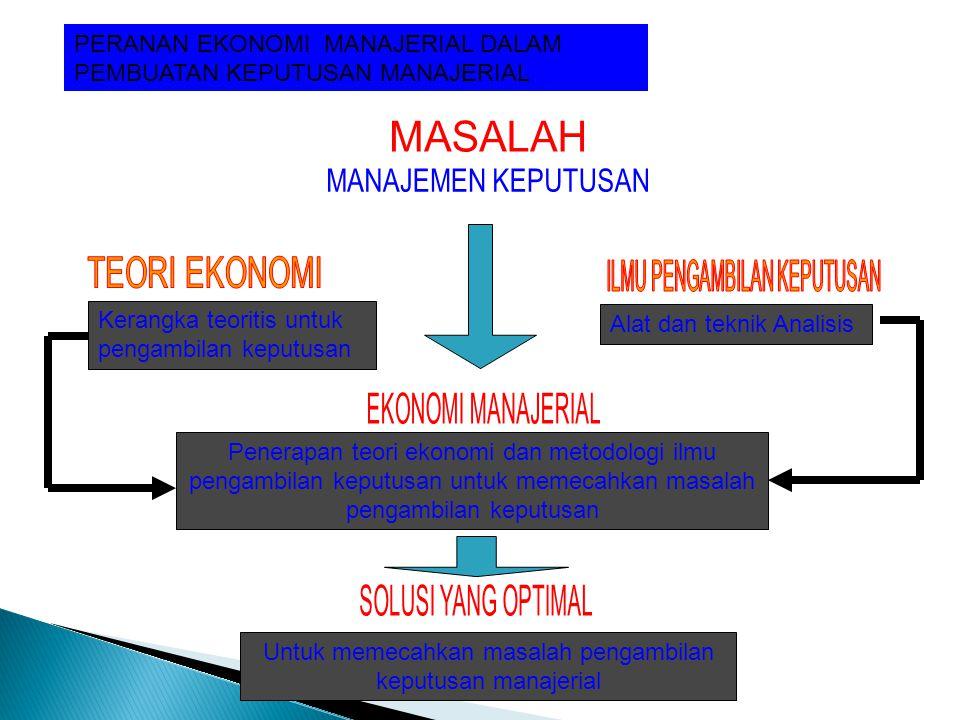 MASALAH TEORI EKONOMI ILMU PENGAMBILAN KEPUTUSAN EKONOMI MANAJERIAL