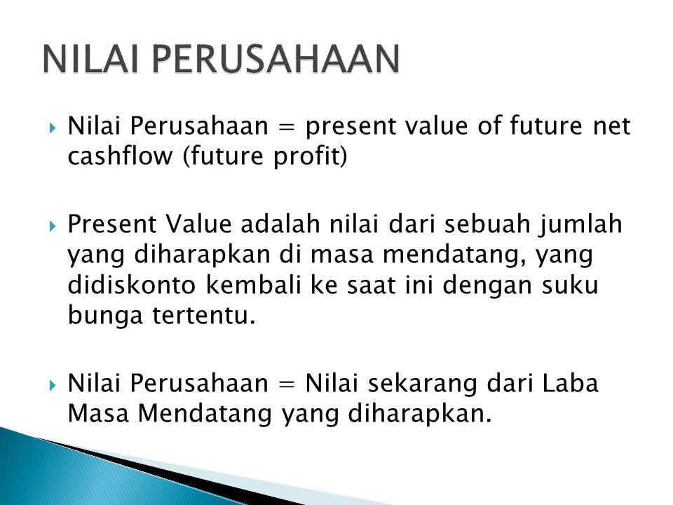 NILAI PERUSAHAAN Nilai Perusahaan = present value of future net cashflow (future profit)