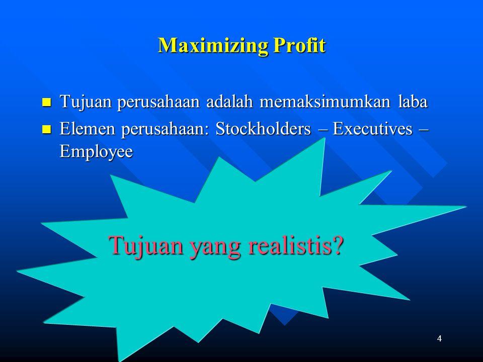 Tujuan yang realistis Maximizing Profit