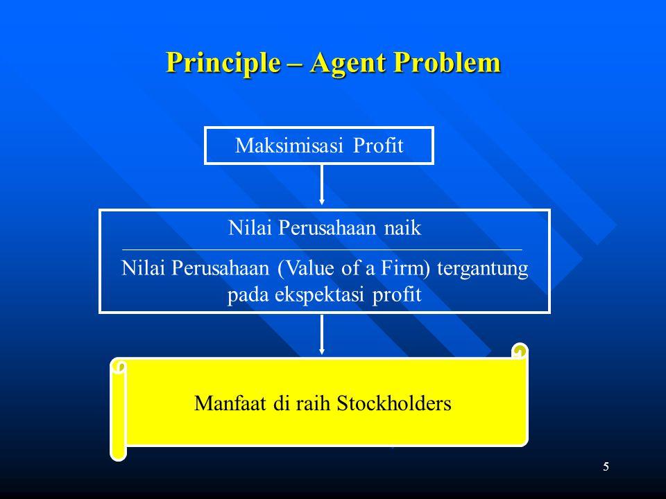 Principle – Agent Problem
