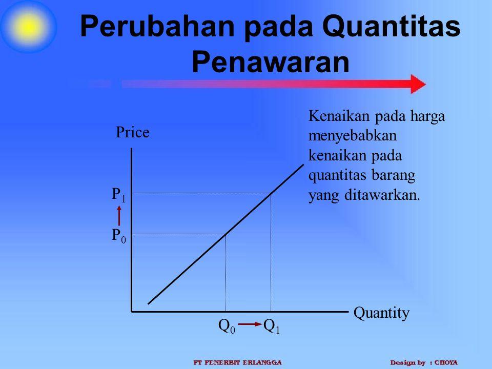 Perubahan pada Quantitas Penawaran