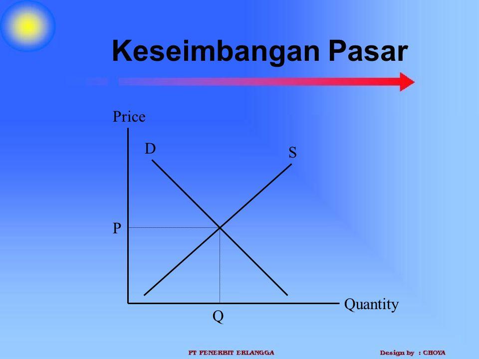 Keseimbangan Pasar Price D S P Quantity Q