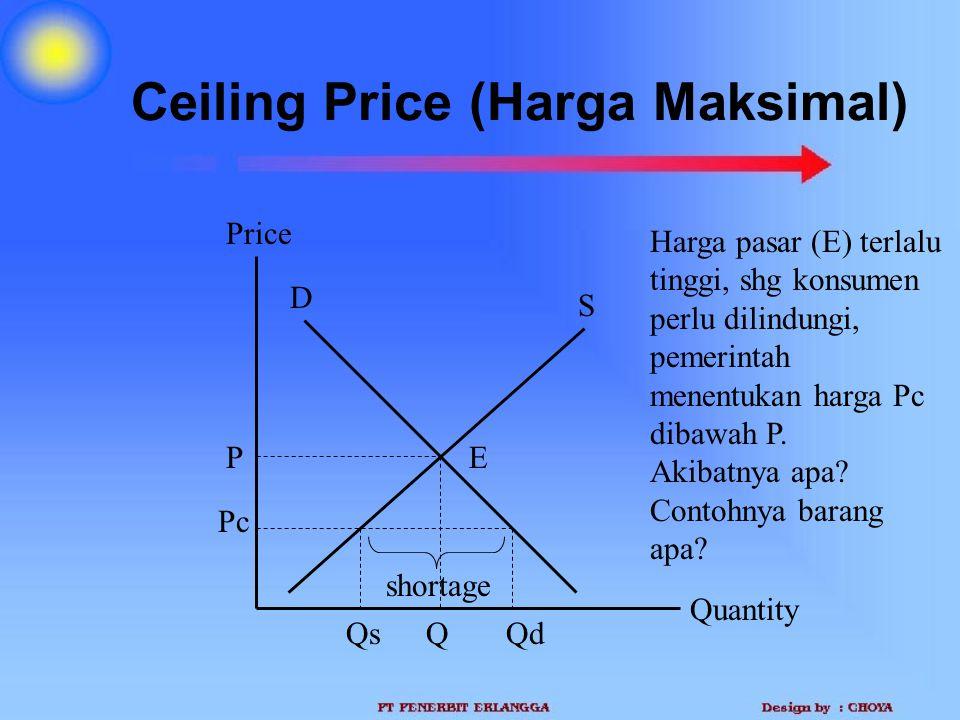 Ceiling Price (Harga Maksimal)
