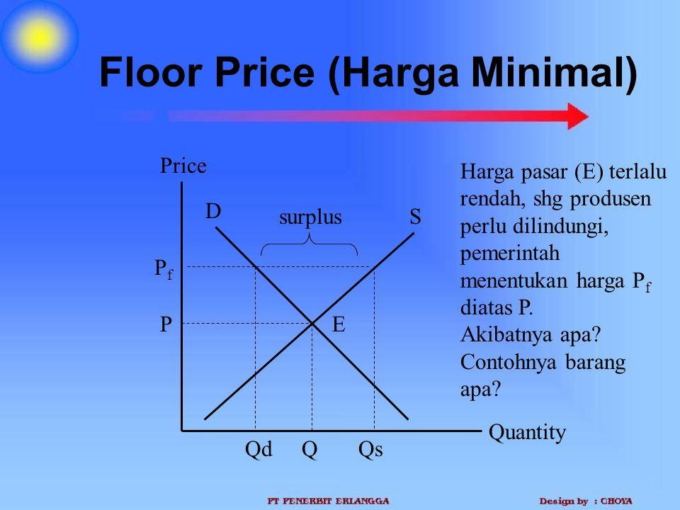 Floor Price (Harga Minimal)