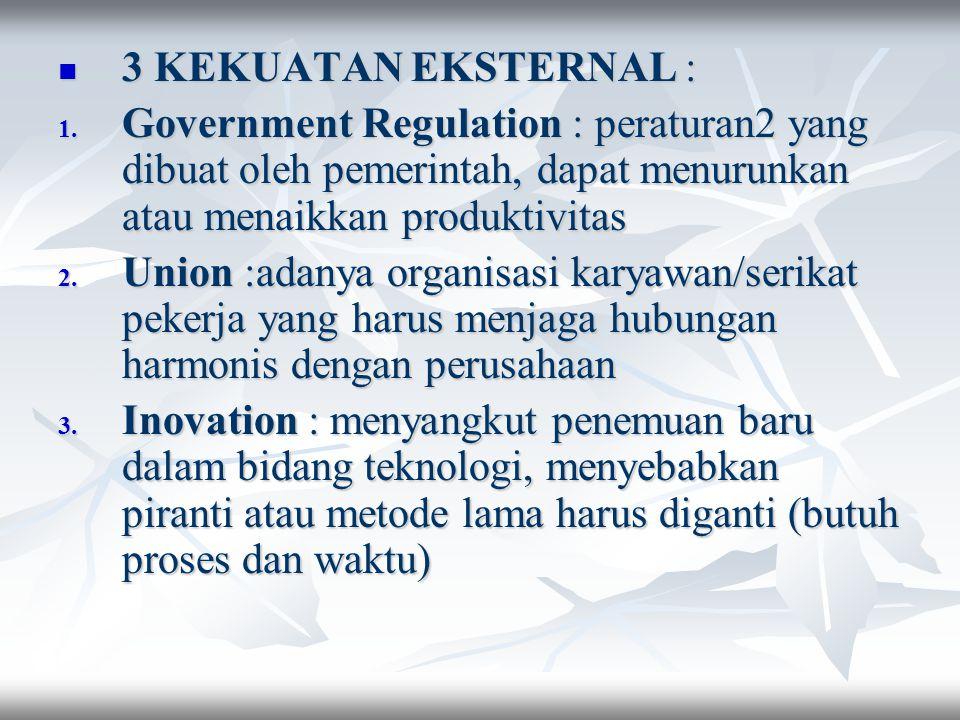 3 KEKUATAN EKSTERNAL : Government Regulation : peraturan2 yang dibuat oleh pemerintah, dapat menurunkan atau menaikkan produktivitas.