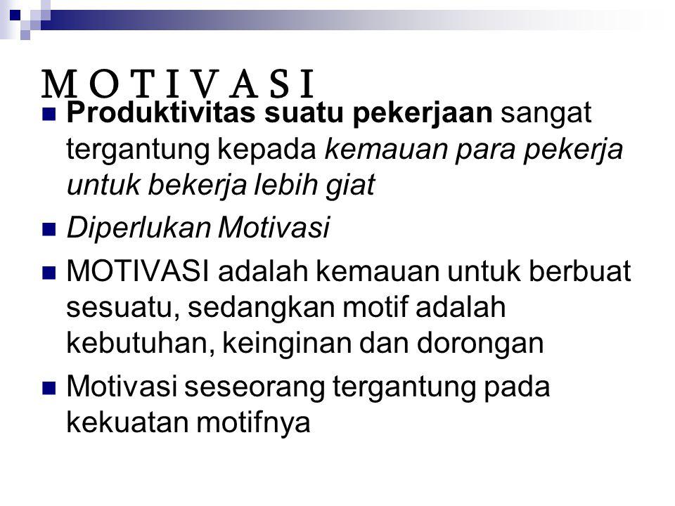 M O T I V A S I Produktivitas suatu pekerjaan sangat tergantung kepada kemauan para pekerja untuk bekerja lebih giat.
