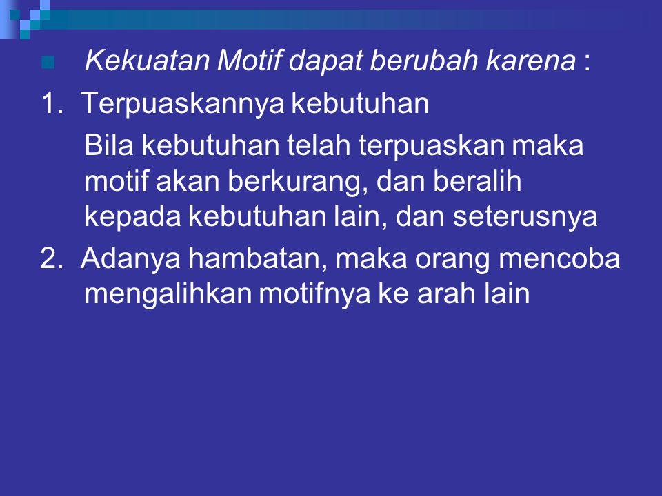 Kekuatan Motif dapat berubah karena :