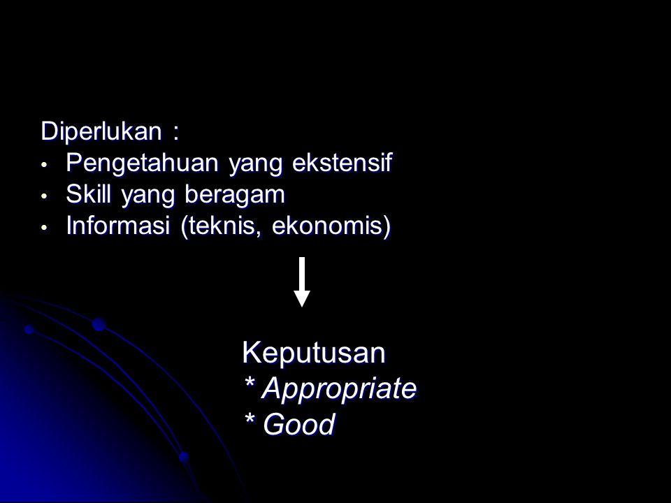 * Appropriate * Good Diperlukan : Pengetahuan yang ekstensif