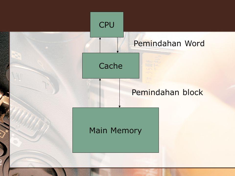 CPU Pemindahan Word Cache Pemindahan block Main Memory