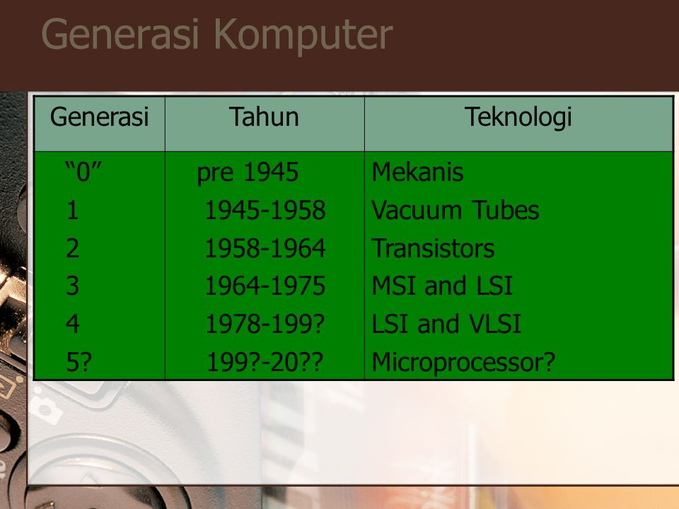 Generasi Komputer Generasi Tahun Teknologi 0 1 2 3 4 5 pre 1945