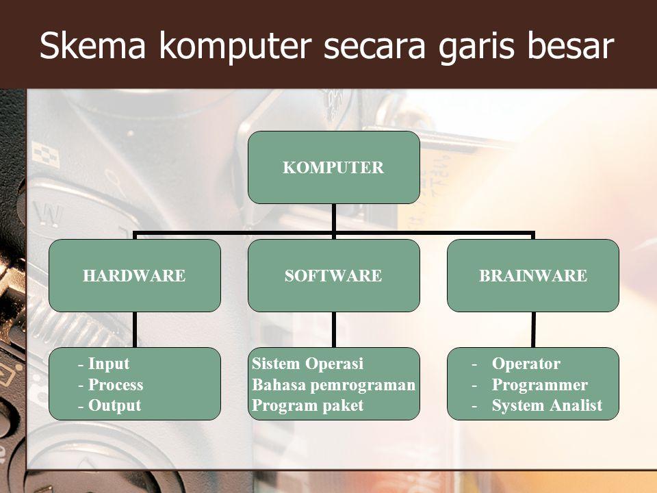 Skema komputer secara garis besar