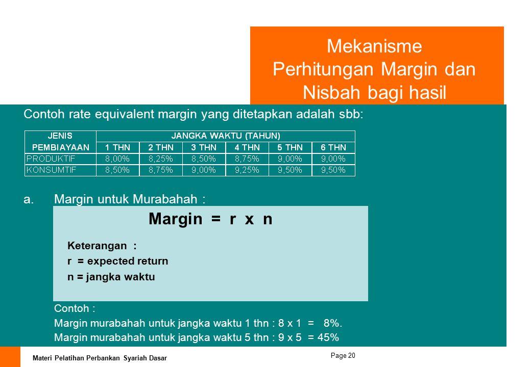 Mekanisme Perhitungan Margin dan Nisbah bagi hasil