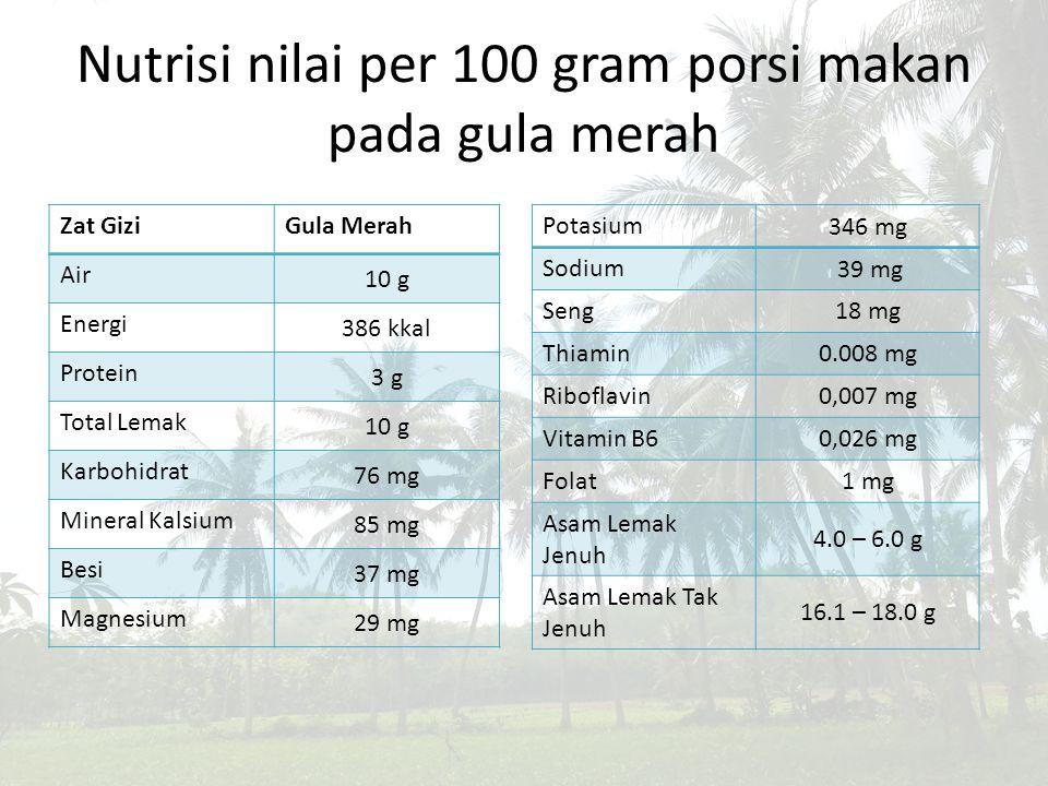 Nutrisi nilai per 100 gram porsi makan pada gula merah
