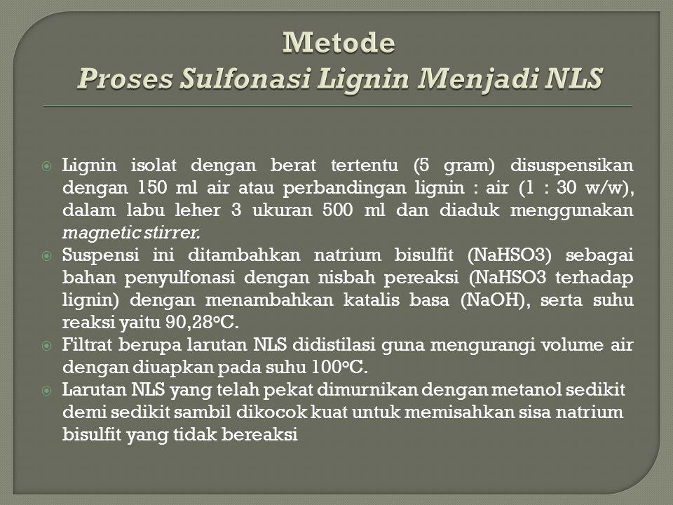 Metode Proses Sulfonasi Lignin Menjadi NLS
