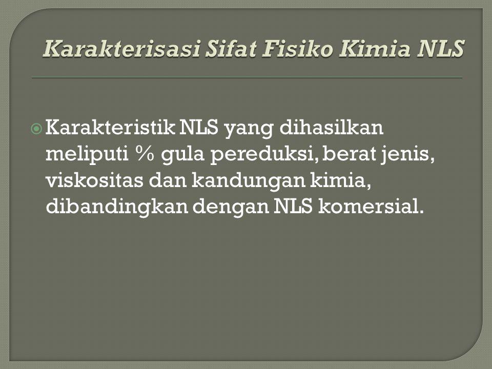 Karakterisasi Sifat Fisiko Kimia NLS