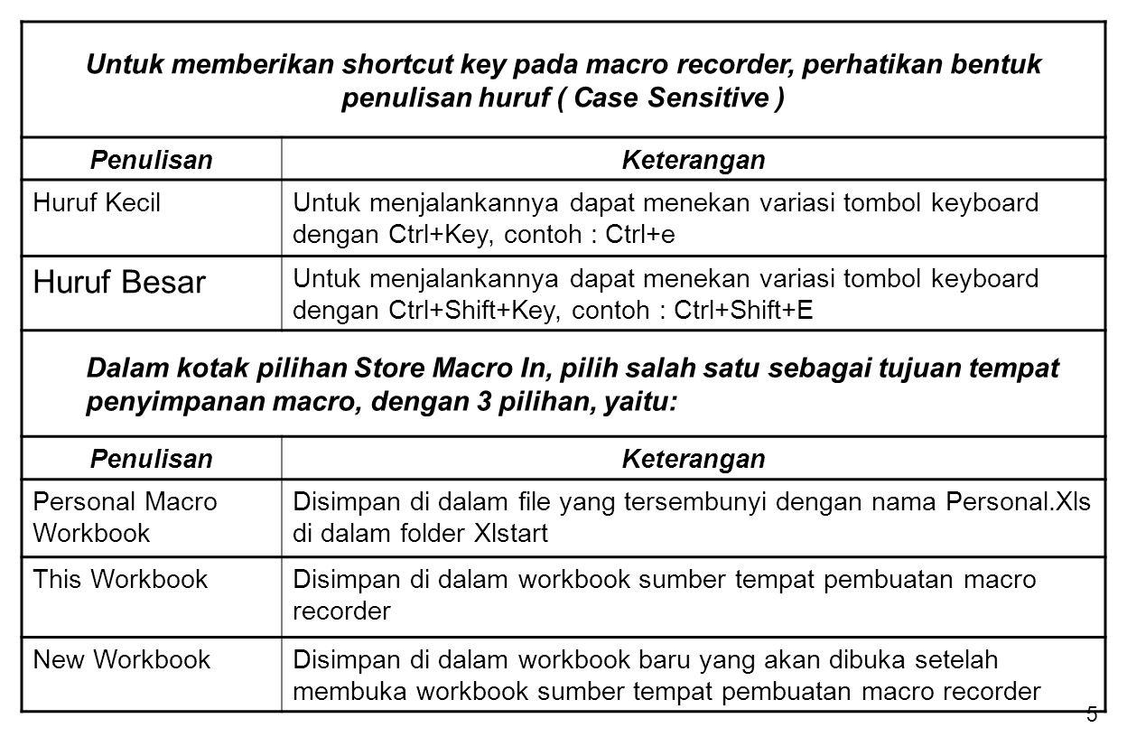 Untuk memberikan shortcut key pada macro recorder, perhatikan bentuk penulisan huruf ( Case Sensitive )