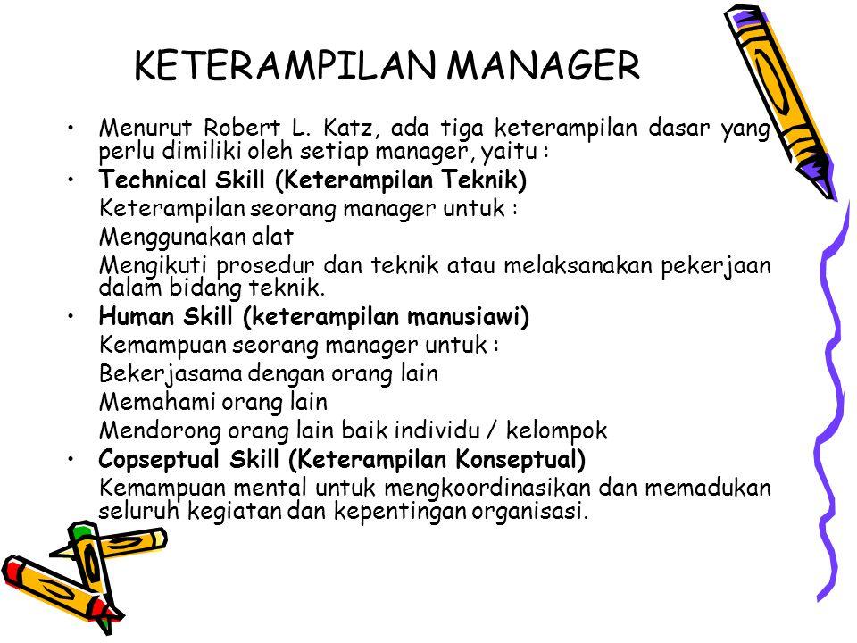 KETERAMPILAN MANAGER Menurut Robert L. Katz, ada tiga keterampilan dasar yang perlu dimiliki oleh setiap manager, yaitu :